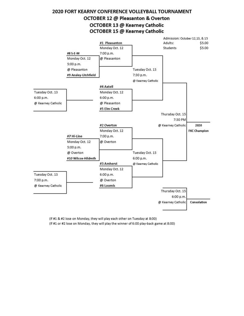 2020 FKC Volleyball Tournament Bracket