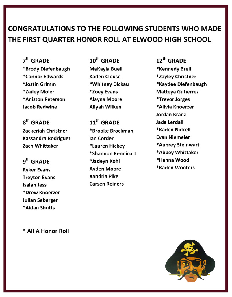 1st quarther honor roll 2020-21