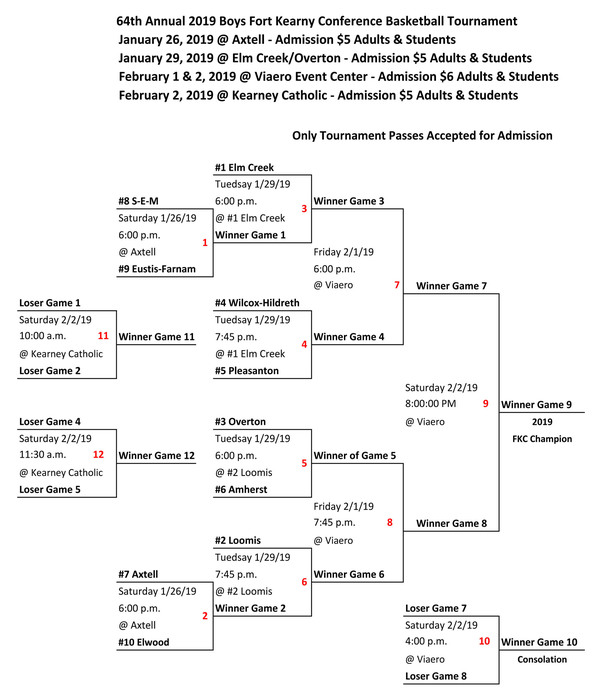 2019 FKC Boys Basketball Tourney Bracket