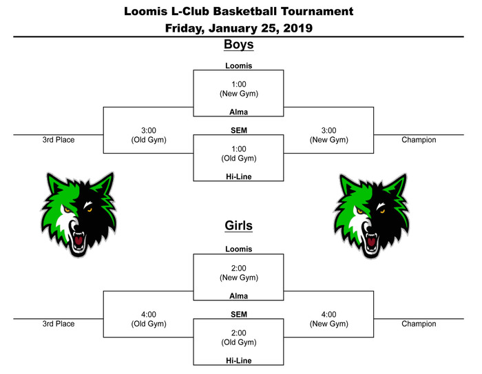 2019 Loomis L-Club Junior High Basketball Tourney
