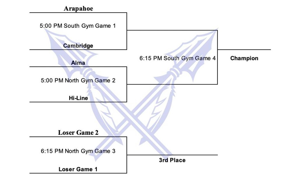 Bracket for the Arapahoe JV Girls Basketball Tourney
