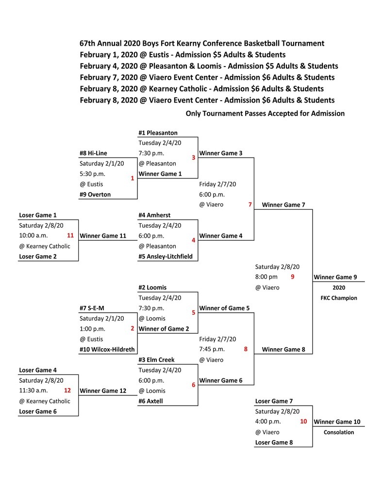 2020 Boys FKC Basketball Tourney Bracket