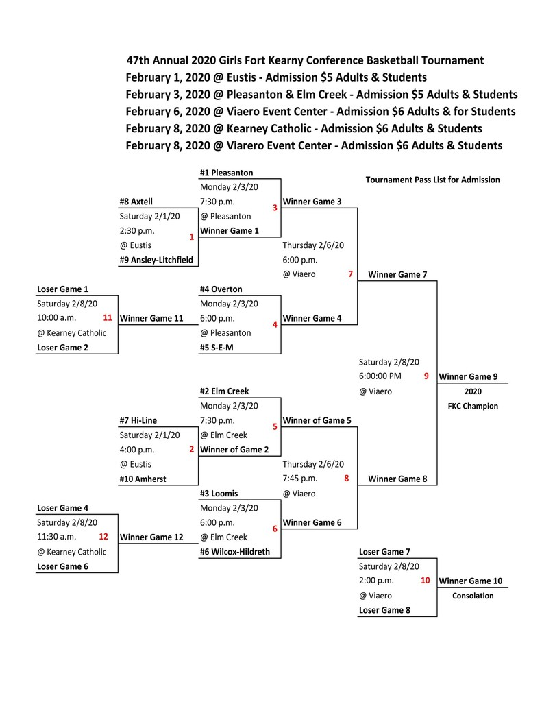 2020 Girls FKC Basketball Tourney Bracket