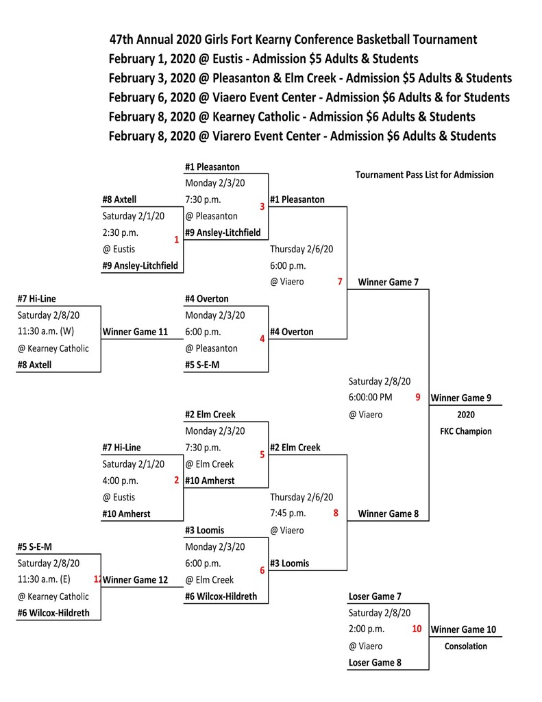 2020 Girls FKC Tourney Bracket