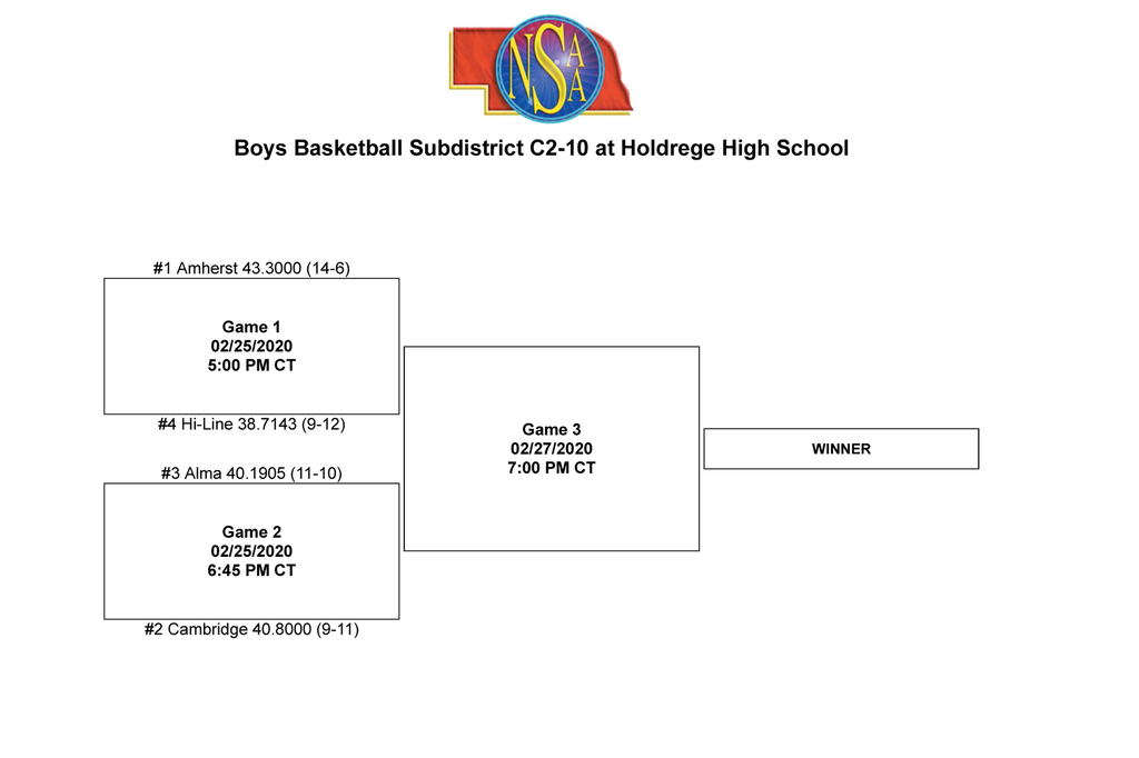 2020 Boys Subdistrict Basketball Bracket