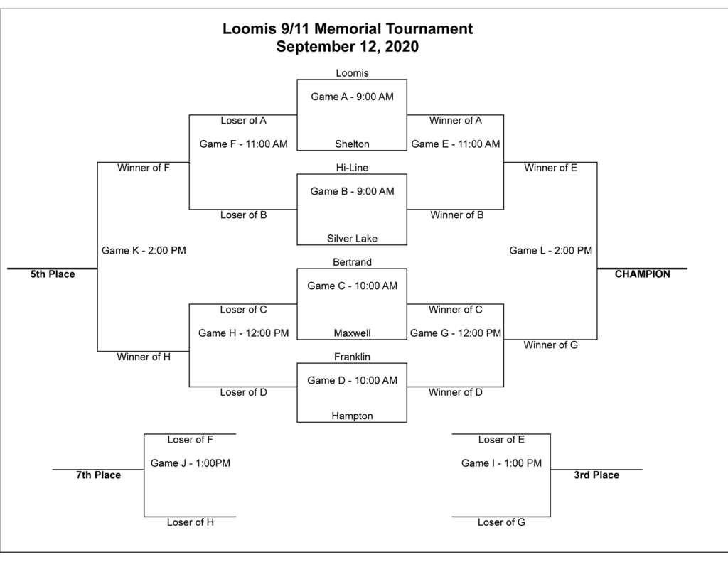 2020 Loomis Volleyball Tourney Bracket